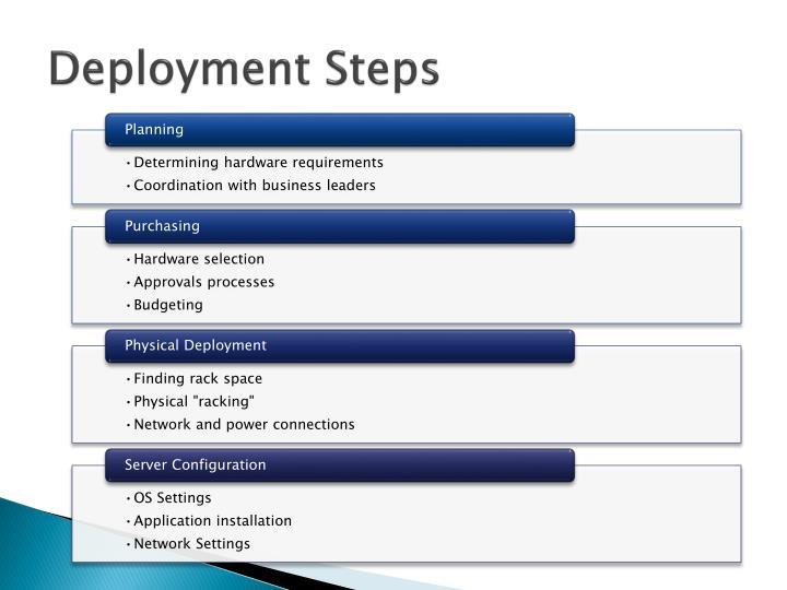 Deployment Steps