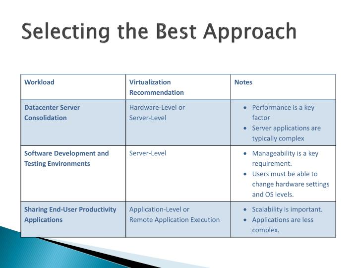 Selecting the Best Approach