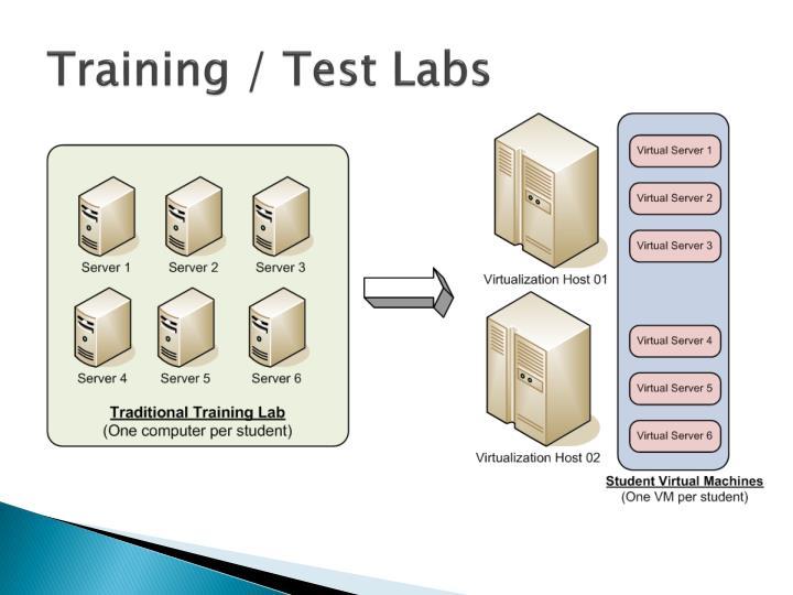 Training / Test Labs