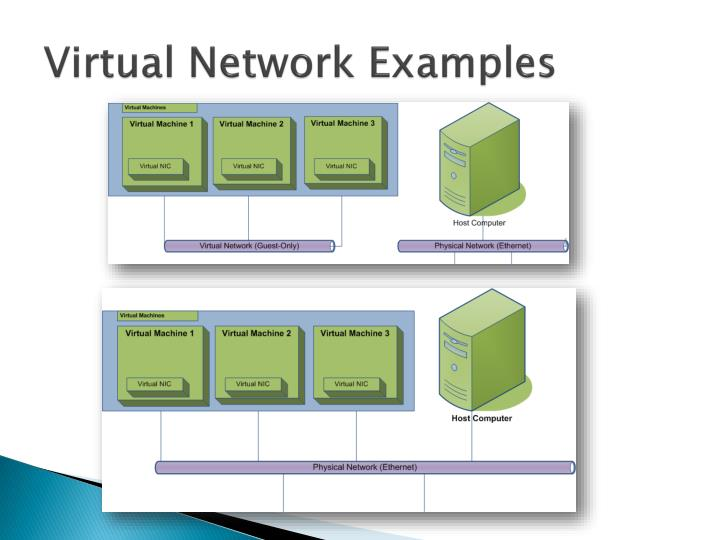 Virtual Network Examples