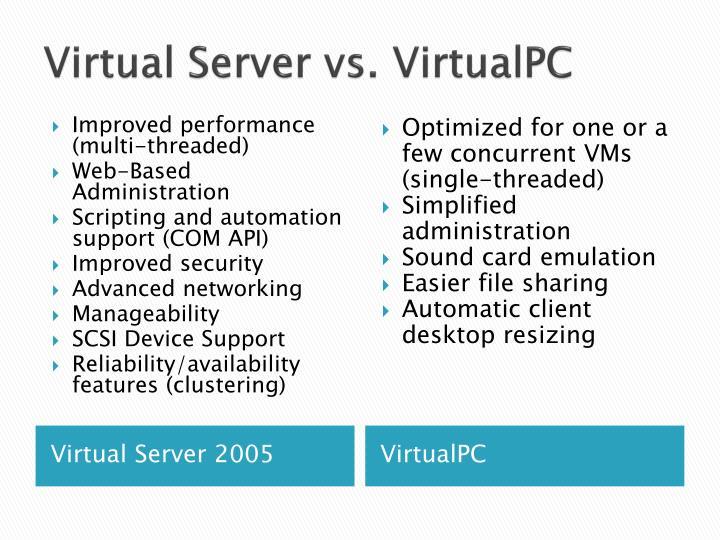 Virtual Server vs.