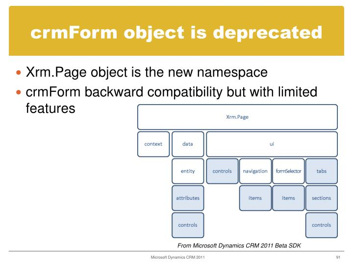 crmForm object is deprecated