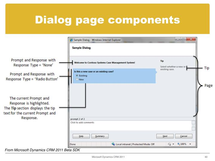Dialog page components