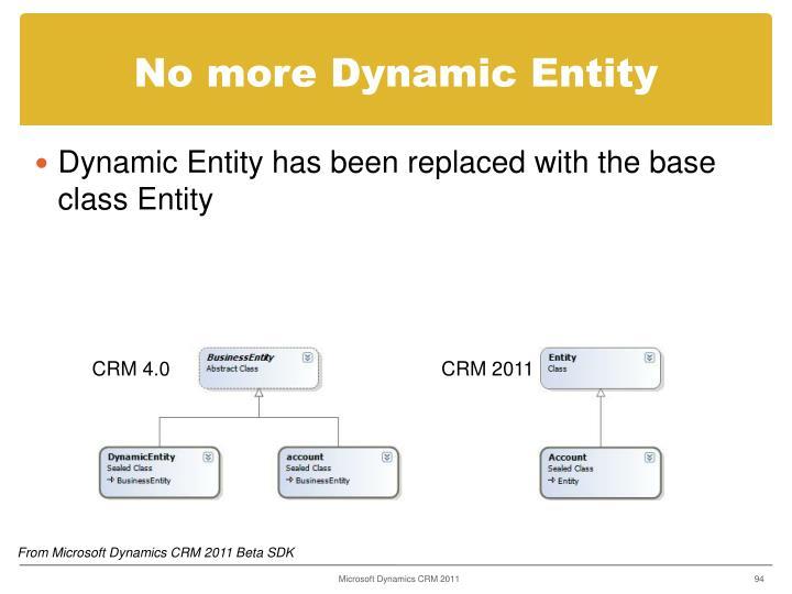 No more Dynamic Entity