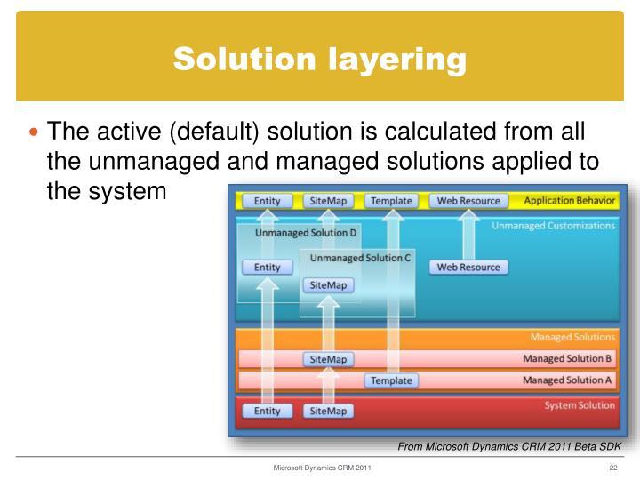 Solution layering