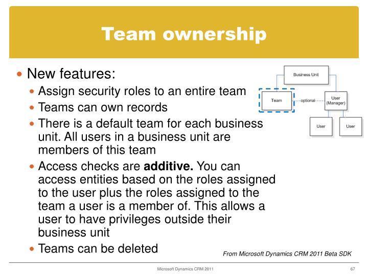 Team ownership