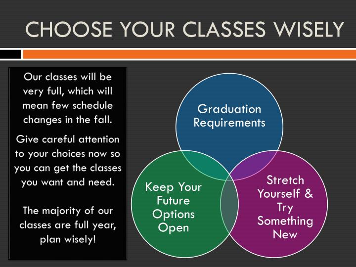 Choose your classes wisely