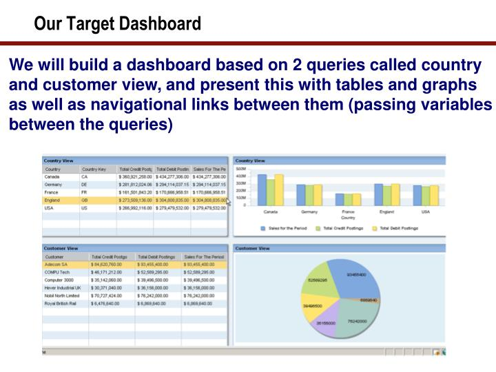 Our Target Dashboard