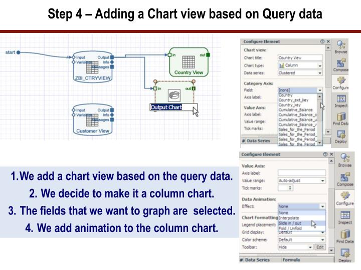 Step 4 – Adding a Chart view based on Query data