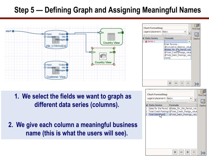 Step 5 — Defining Graph and Assigning Meaningful Names