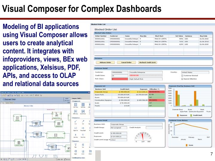 Visual Composer for Complex Dashboards