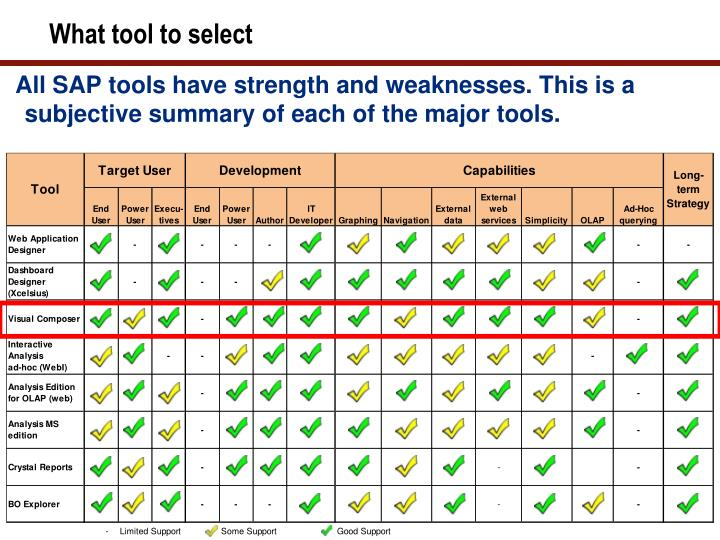 What tool to select