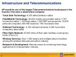 infrastructure and telecommunications