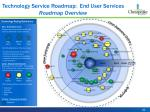 technology service roadmap end user services roadmap overview