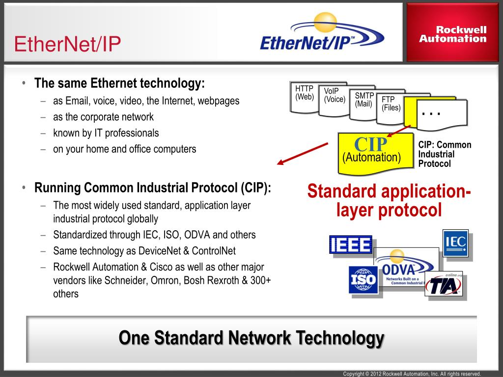 PPT - Applying EtherNet/IP in Real-time Manufacturing
