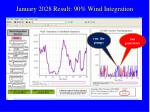 january 2028 result 90 wind integration