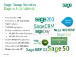 sage group statistics sage is international