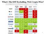 what s the eff eyeballing web crypto wise
