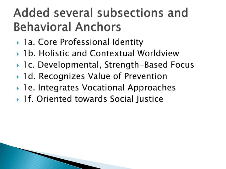 Added several subsections and Behavioral Anchors