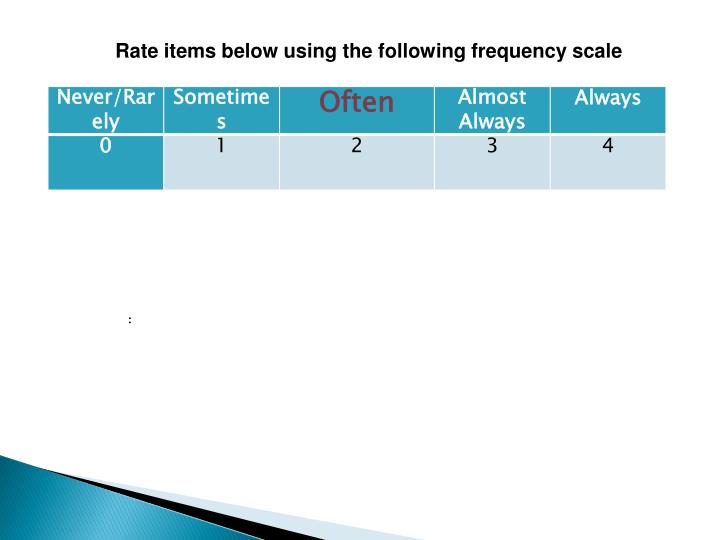 Rate items below using the following frequency scale