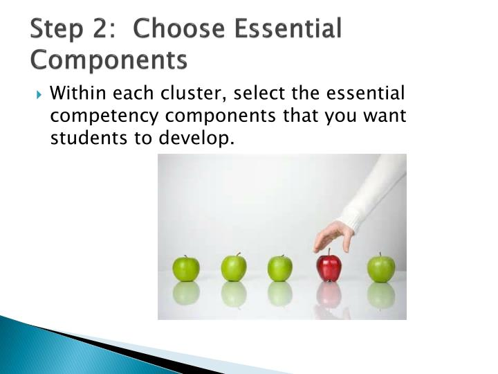 Step 2:  Choose Essential Components