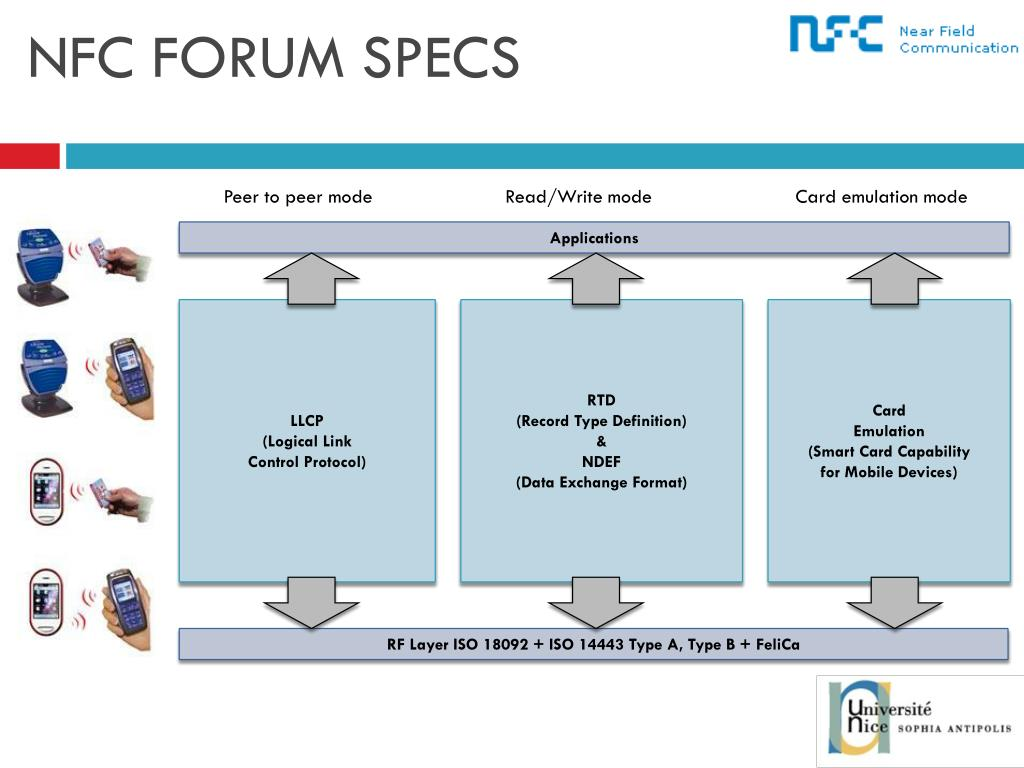 PPT - Architecture & Development of NFC Applications Mobile