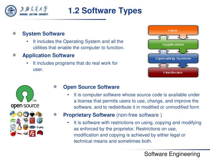 1.2 Software Types