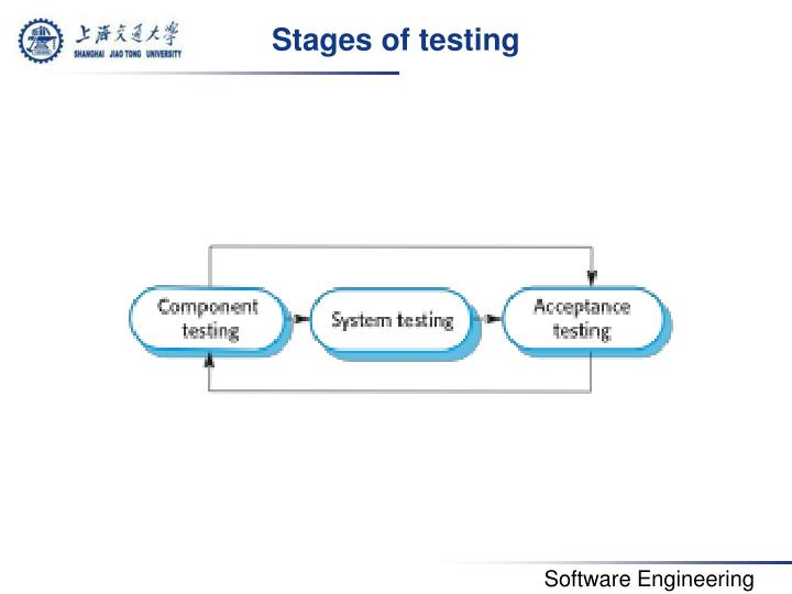 Stages of testing