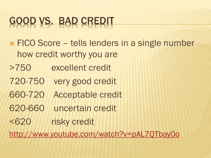 FICO Score – tells lenders in a single number how credit worthy you are