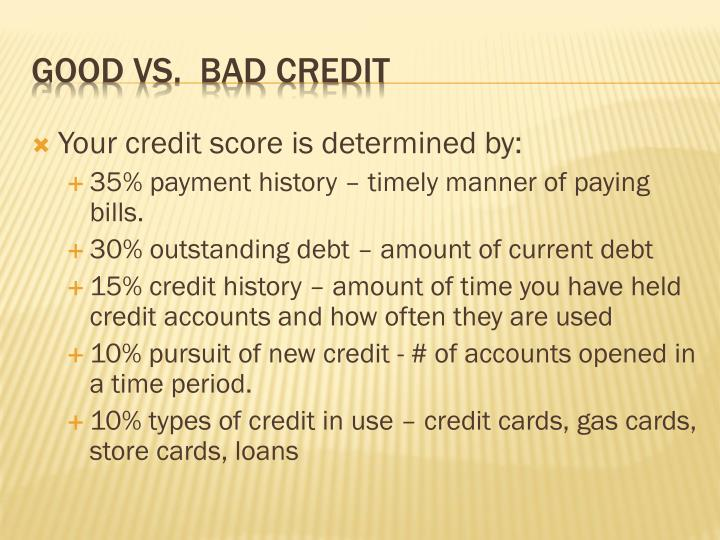 Your credit score is determined by:
