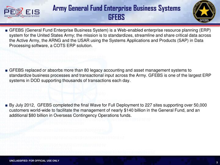 Ppt General Fund Enterprise Business System Gfebs Powerpoint