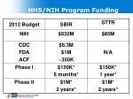 hhs nih program funding