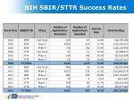 nih sbir sttr success rates