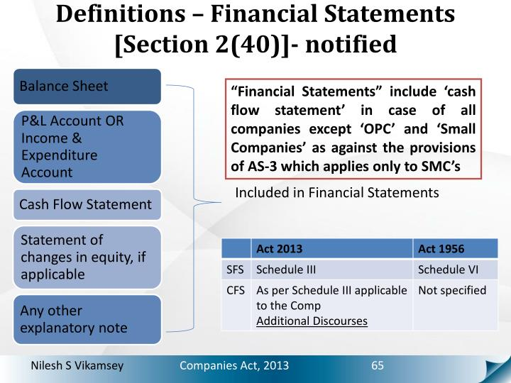 Definitions – Financial Statements [Section 2(40)]- notified