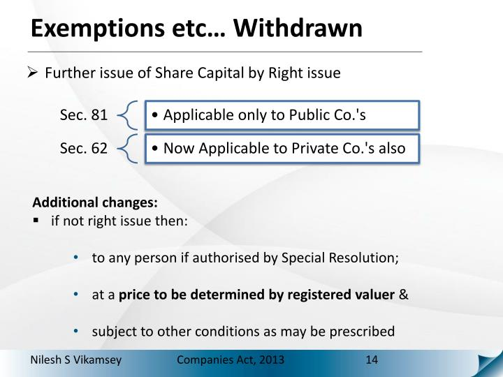 Further issue of Share Capital by Right issue