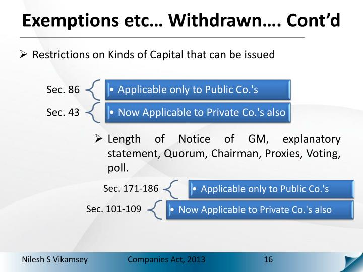 Restrictions on Kinds of Capital that can be issued