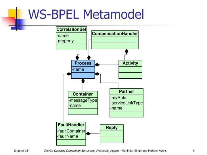 WS-BPEL Metamodel