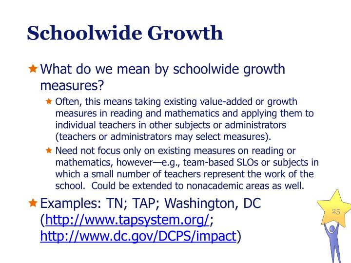 Schoolwide Growth