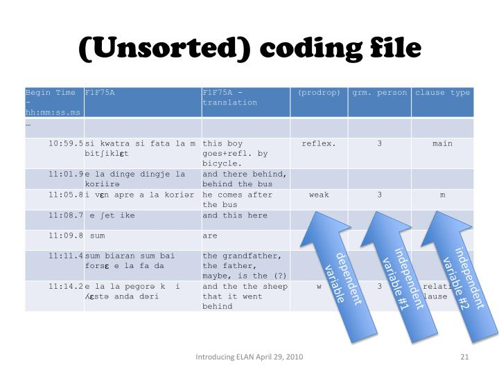 (Unsorted) coding file