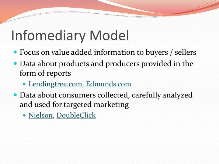 Infomediary Model