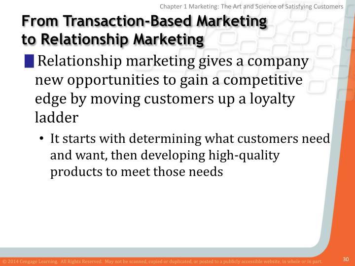 From Transaction-Based Marketing