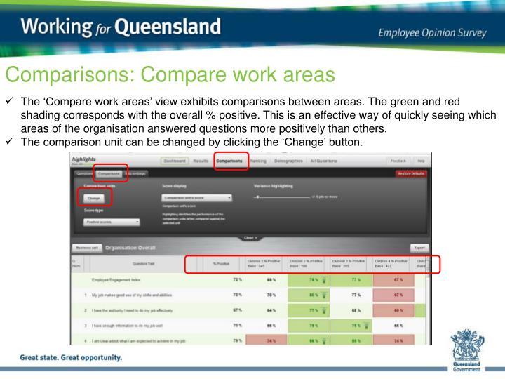 Comparisons: Compare work areas