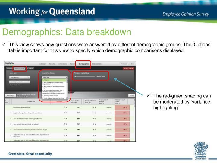 Demographics: Data breakdown