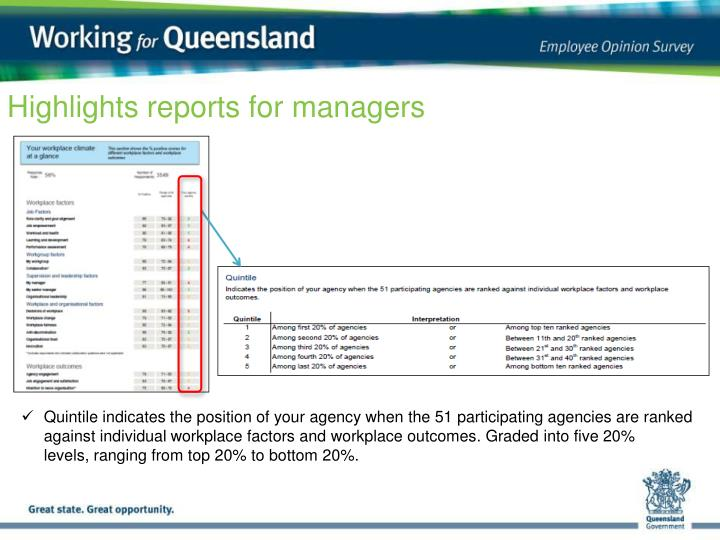 Highlights reports for managers