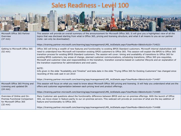 Sales Readiness - Level 100