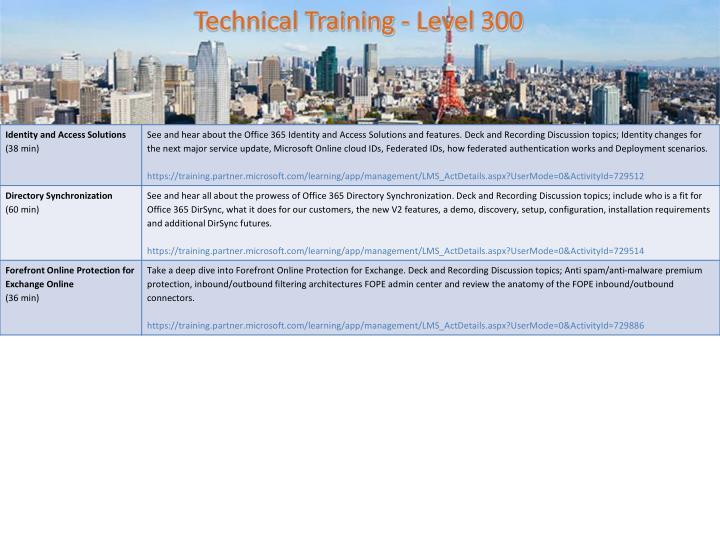 Technical Training - Level 300