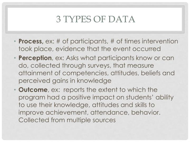 3 Types of Data