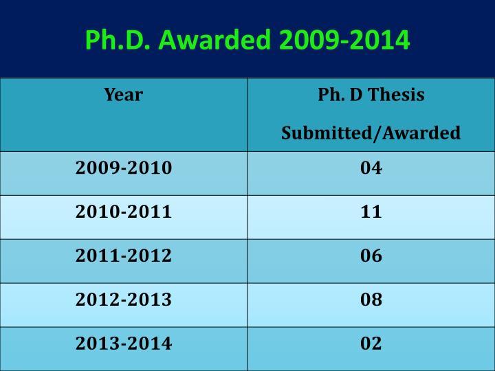 Ph.D. Awarded 2009-2014
