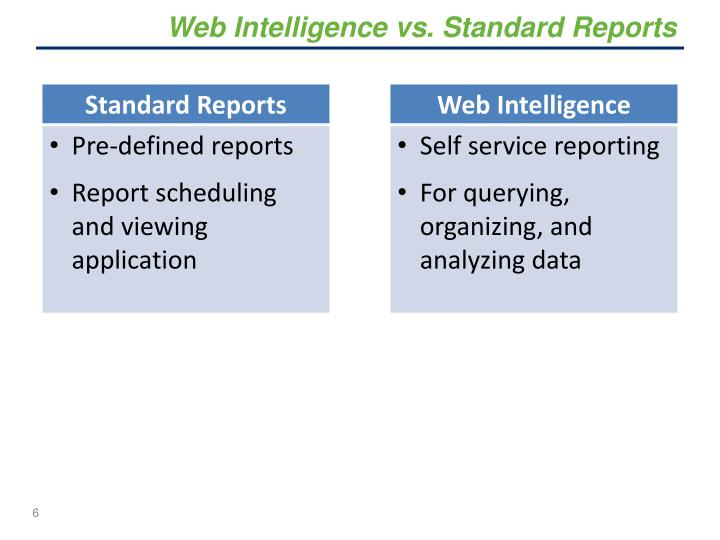 Web Intelligence vs. Standard Reports
