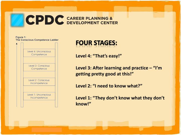 Four Stages: